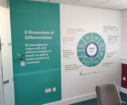 Informational wall graphic