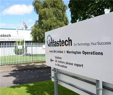 Post and Panel Sign for Infastech, Warrington