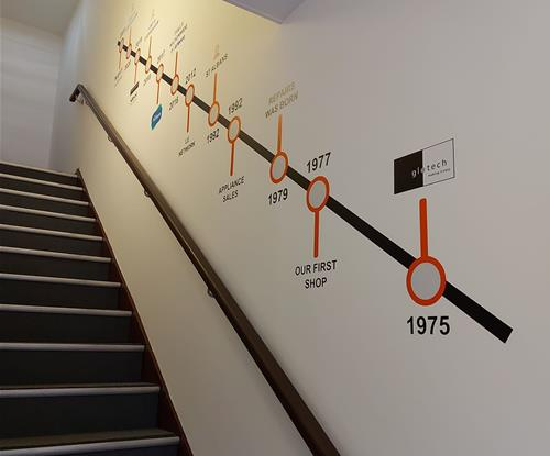 Company Timeline Wall Decals